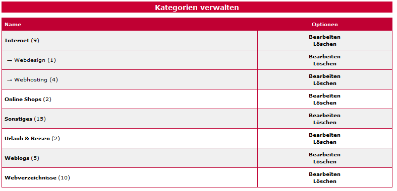 Webkatalog- und Branchenbuch-Script Kategorien verwalten